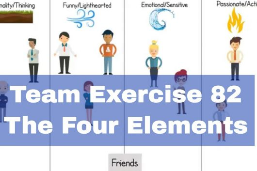 Personality Types – The Four Elements