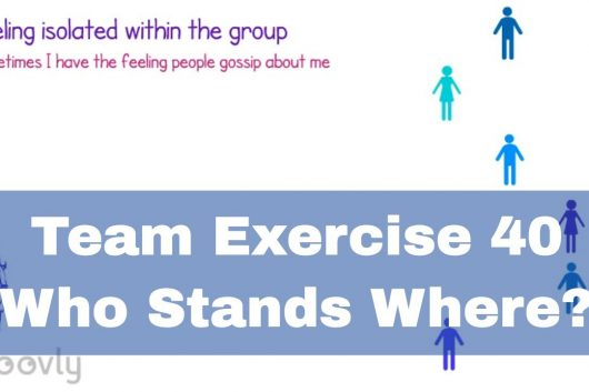 Top Team Building Games – Who stands where?